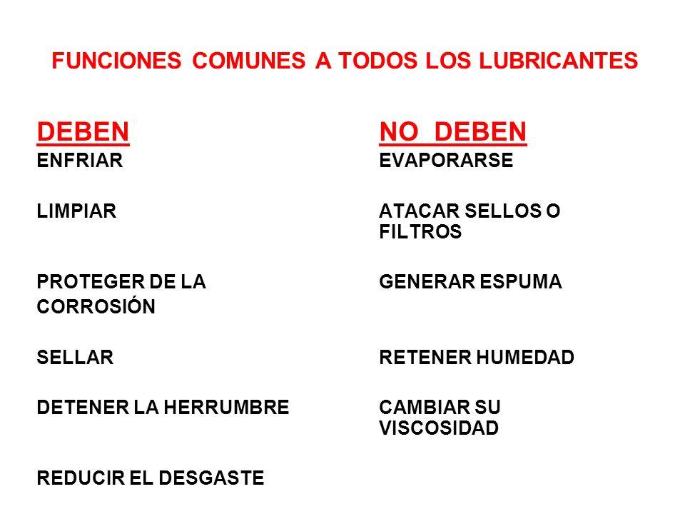 FUNCIONES COMUNES A TODOS LOS LUBRICANTES