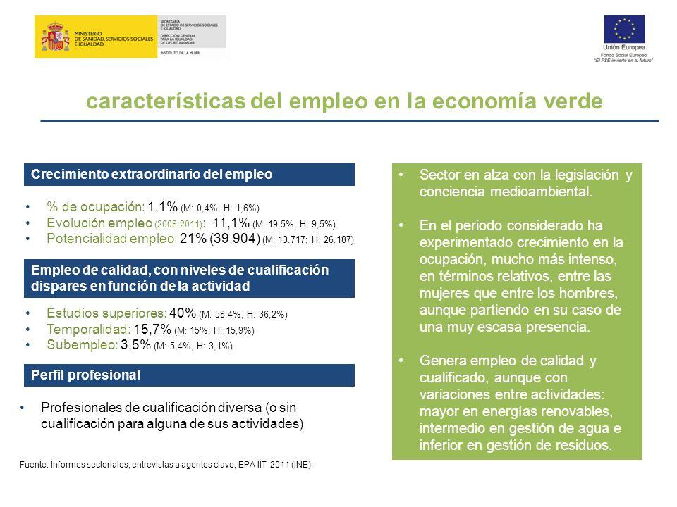características del empleo en la economía verde
