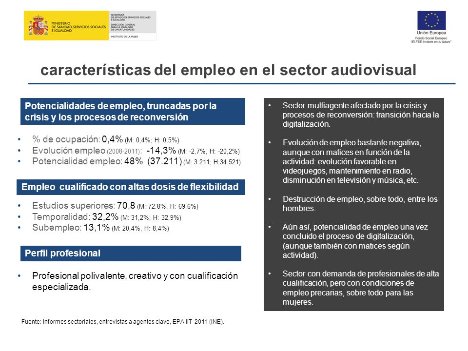 características del empleo en el sector audiovisual