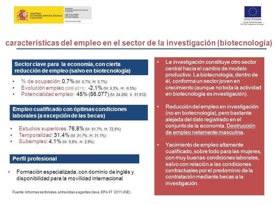 características del empleo en el sector de la investigación (biotecnología)