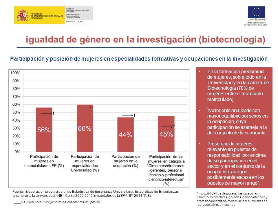 igualdad de género en la investigación (biotecnología)