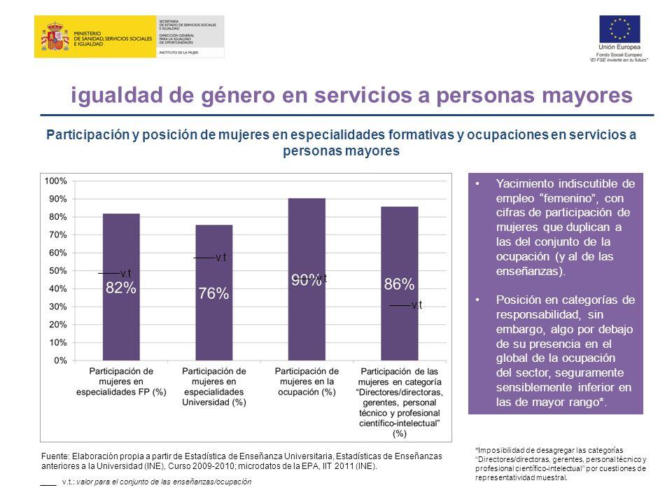 igualdad de género en servicios a personas mayores