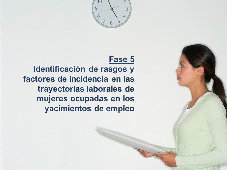 Fase 5 Identificación de rasgos y factores de incidencia en las trayectorias laborales de mujeres ocupadas en los yacimientos de empleo.
