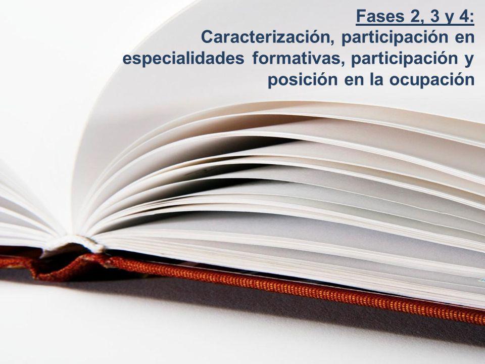 Fases 2, 3 y 4: Caracterización, participación en especialidades formativas, participación y posición en la ocupación.