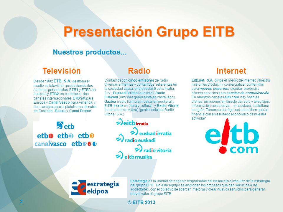 Presentación Grupo EITB