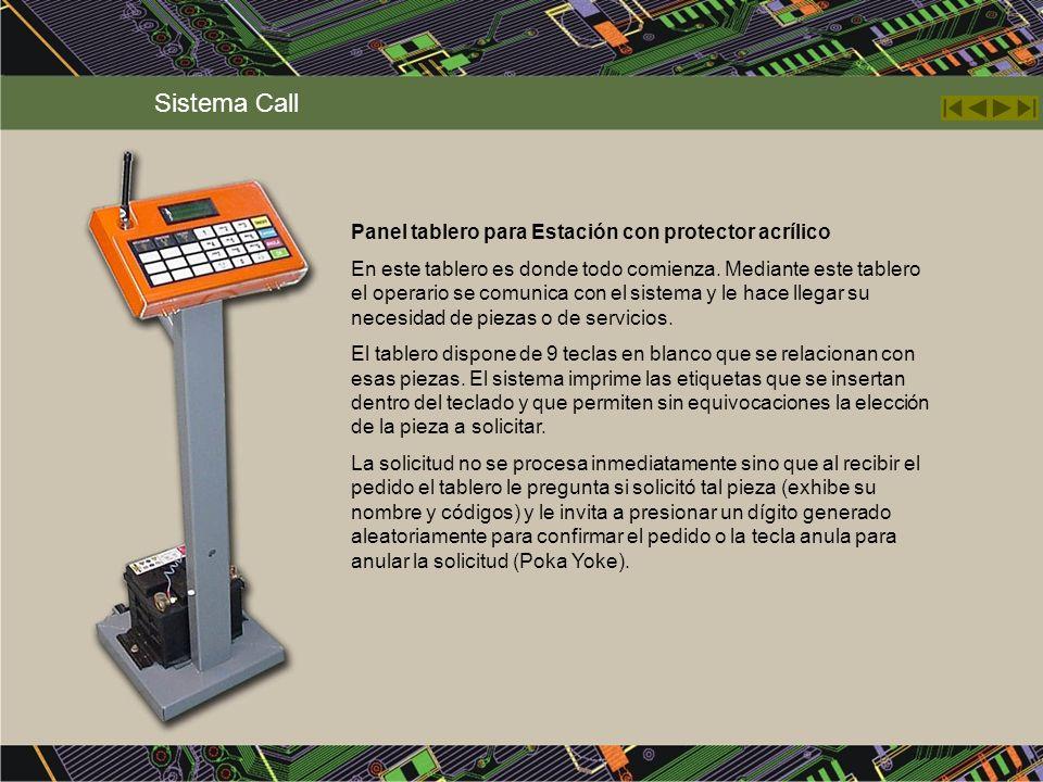 Sistema Call Panel tablero para Estación con protector acrílico
