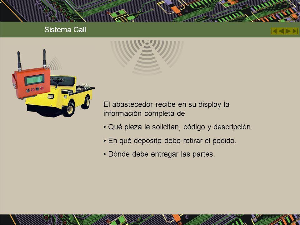 Sistema Call El abastecedor recibe en su display la información completa de. Qué pieza le solicitan, código y descripción.