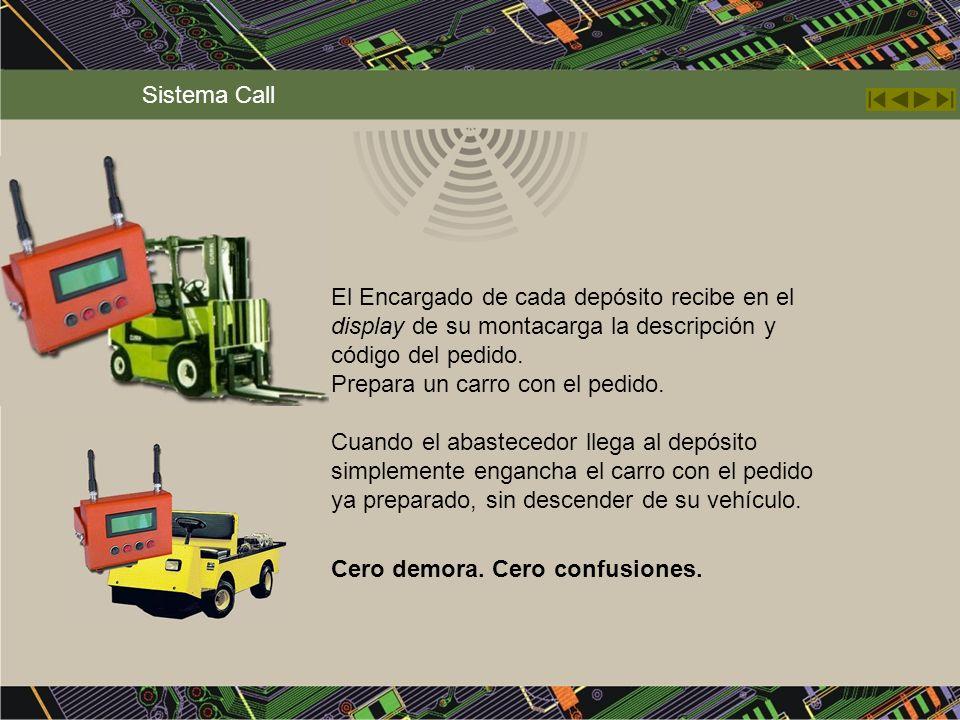 Sistema Call El Encargado de cada depósito recibe en el display de su montacarga la descripción y código del pedido. Prepara un carro con el pedido.