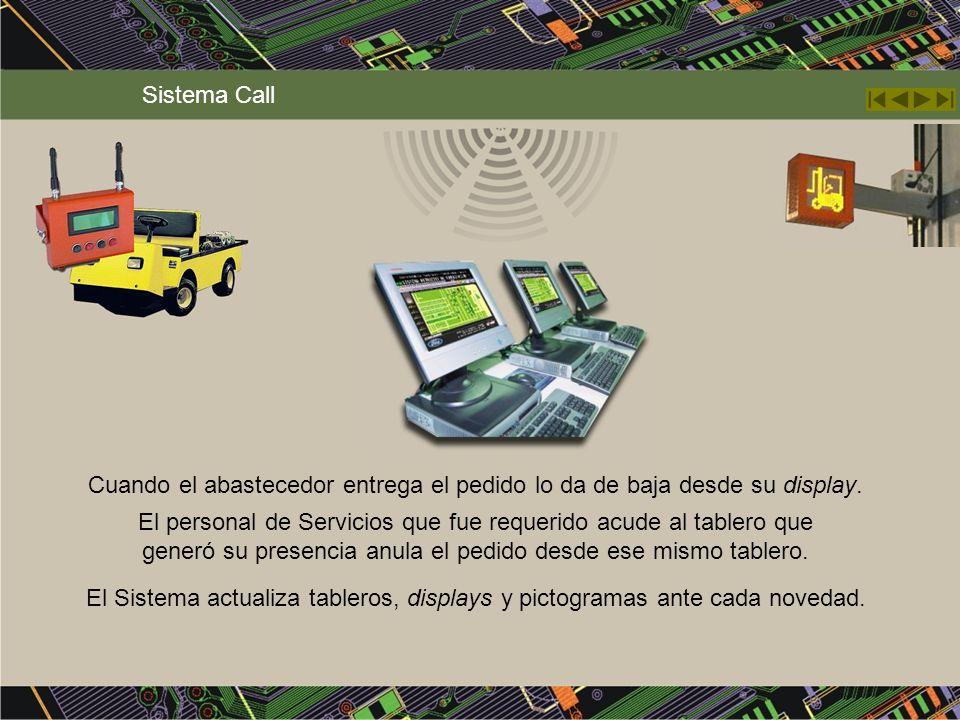 Sistema Call Cuando el abastecedor entrega el pedido lo da de baja desde su display.