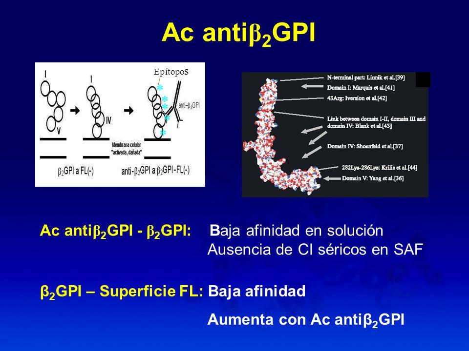 Ac antiβ2GPI * Ac antiβ2GPI - β2GPI: Baja afinidad en solución