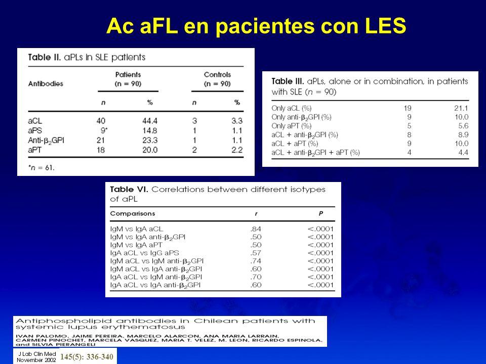 Ac aFL en pacientes con LES