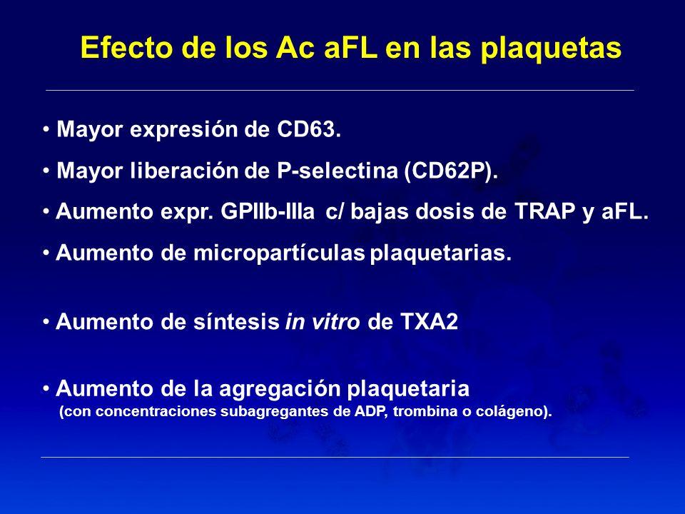 Efecto de los Ac aFL en las plaquetas