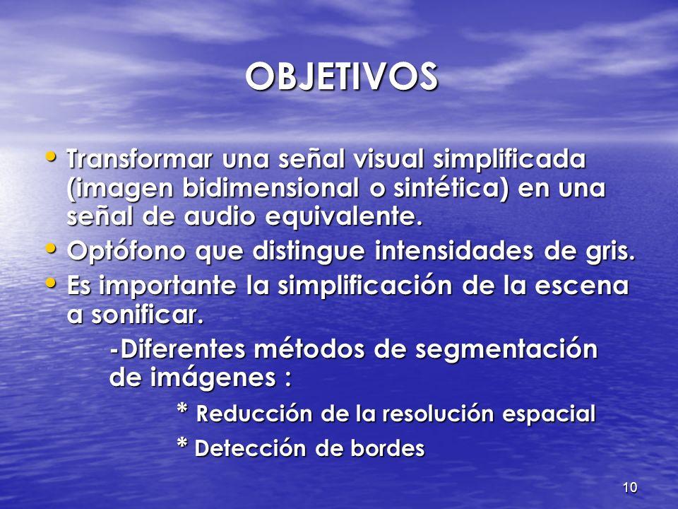 OBJETIVOS Transformar una señal visual simplificada (imagen bidimensional o sintética) en una señal de audio equivalente.