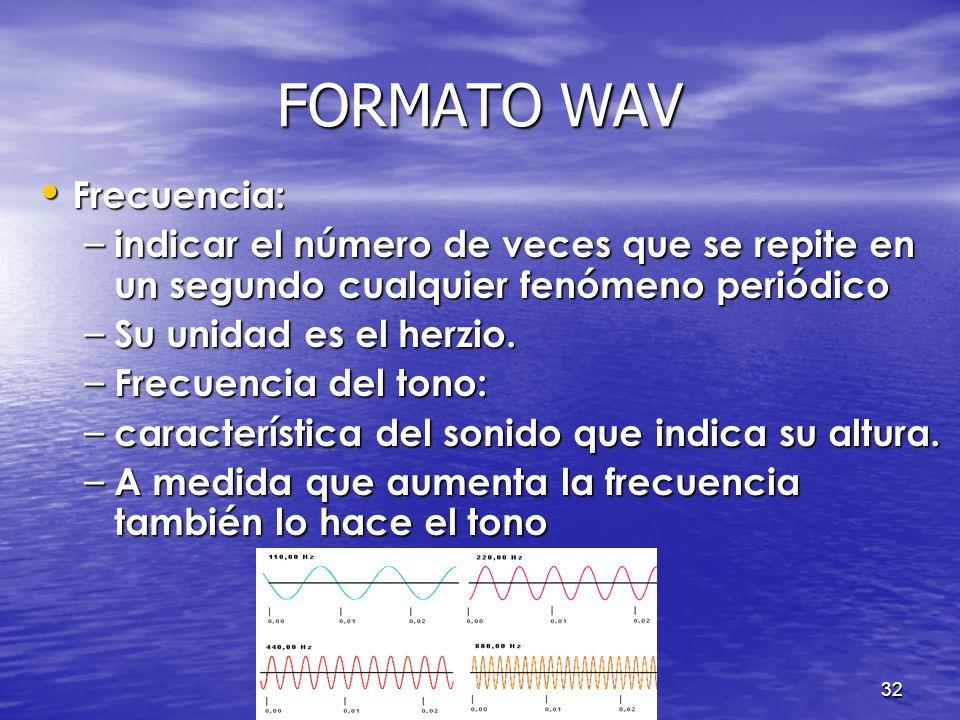 FORMATO WAV Frecuencia: