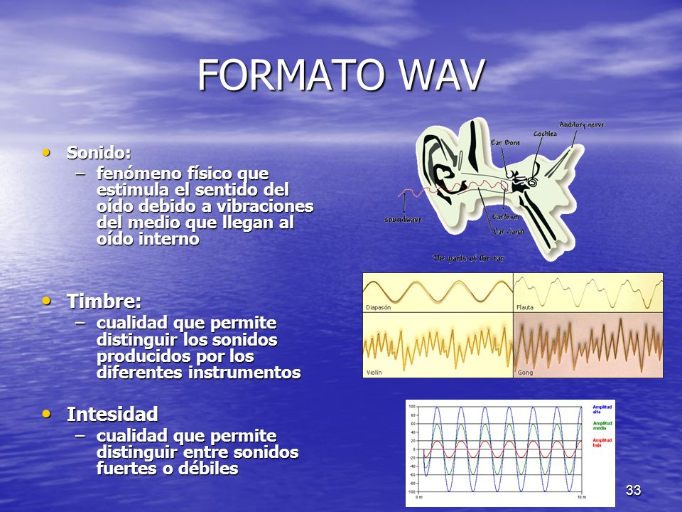 FORMATO WAV Timbre: Intesidad Sonido: