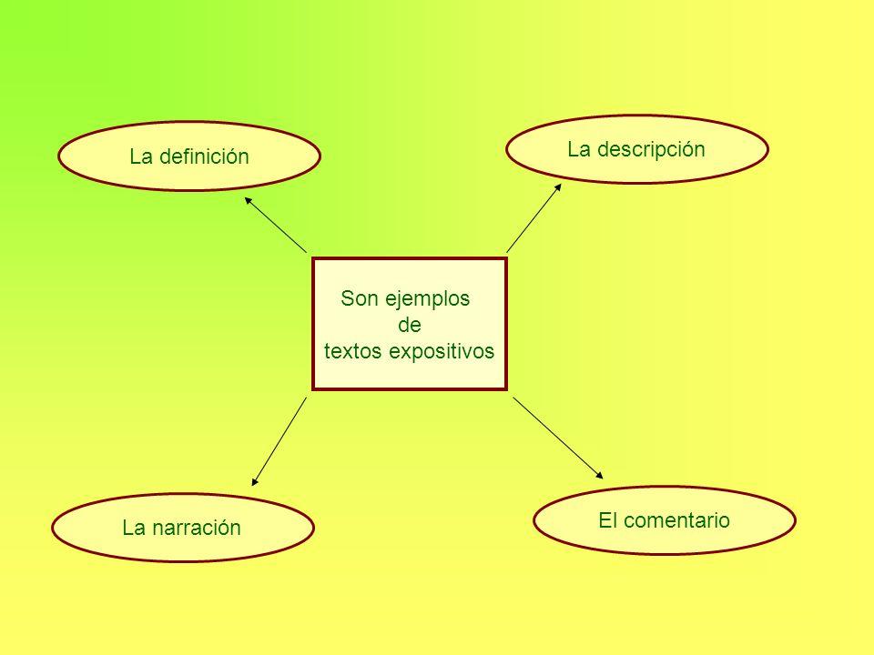 La descripción La definición Son ejemplos de textos expositivos El comentario La narración