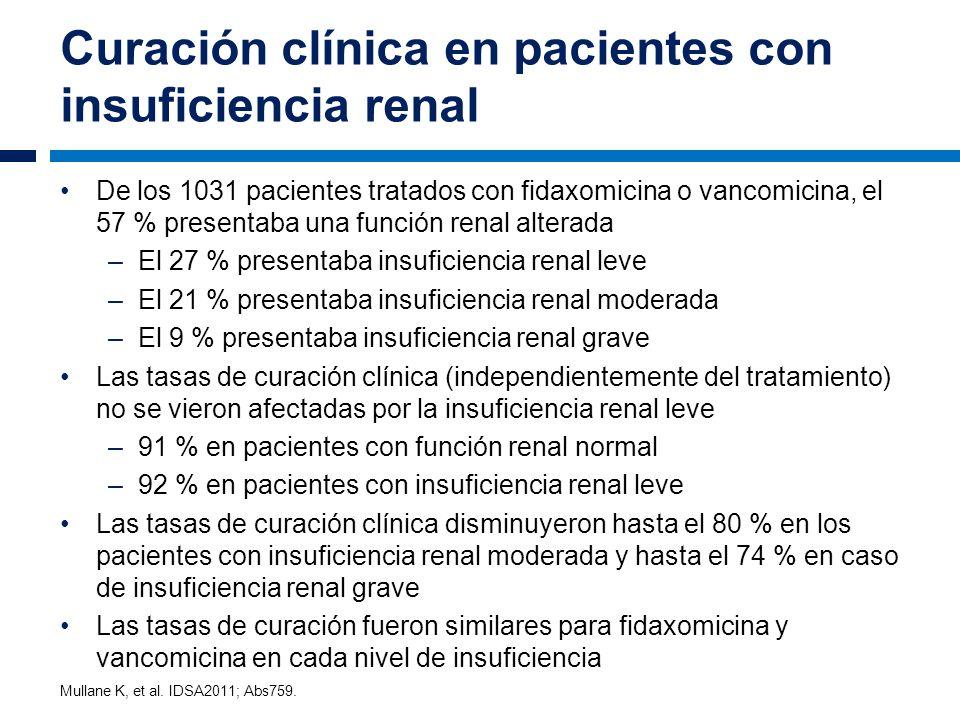 Curación clínica en pacientes con insuficiencia renal