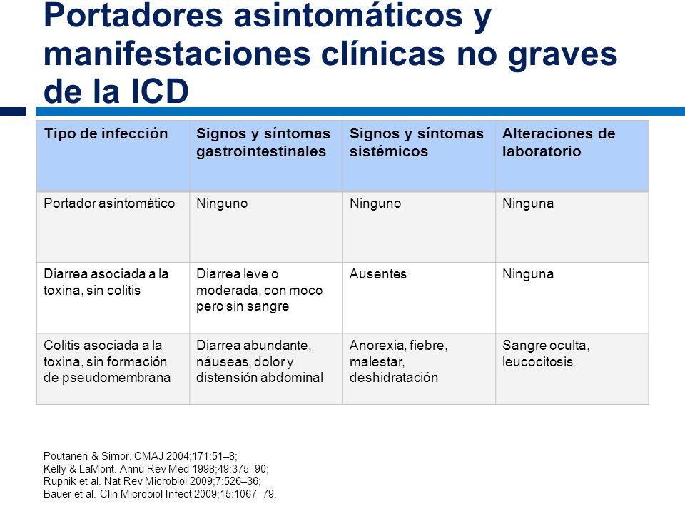 Portadores asintomáticos y manifestaciones clínicas no graves de la ICD