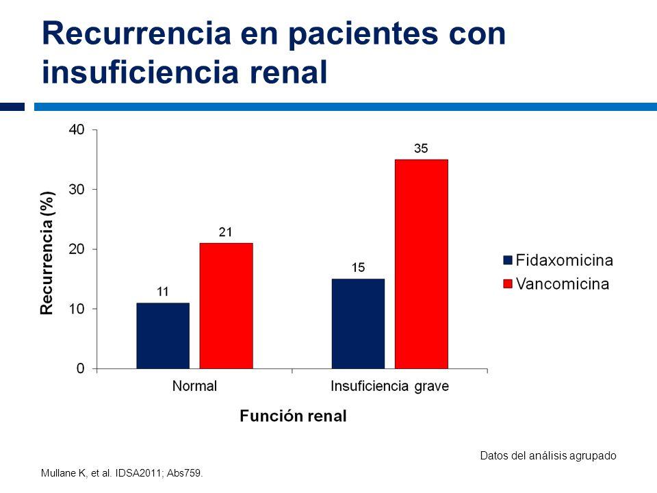 Recurrencia en pacientes con insuficiencia renal