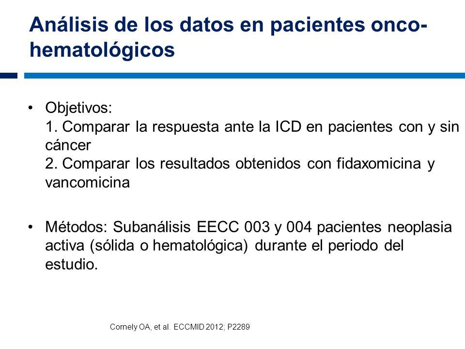Análisis de los datos en pacientes onco-hematológicos
