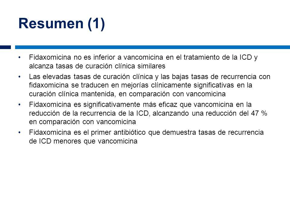 Resumen (1) Fidaxomicina no es inferior a vancomicina en el tratamiento de la ICD y alcanza tasas de curación clínica similares.