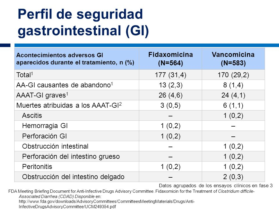 Perfil de seguridad gastrointestinal (GI)