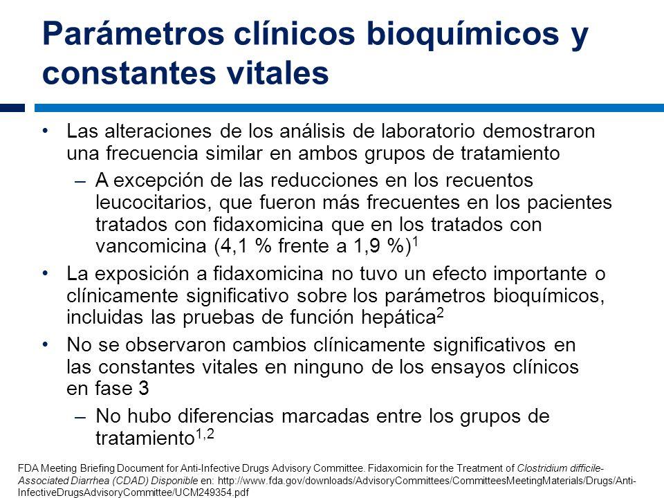 Parámetros clínicos bioquímicos y constantes vitales