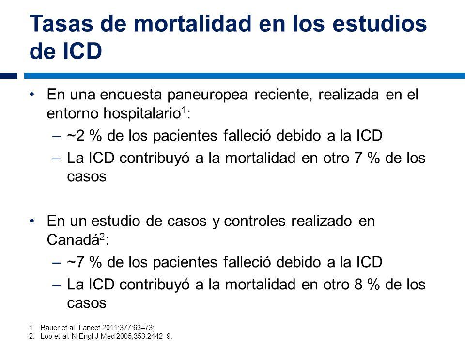 Tasas de mortalidad en los estudios de ICD
