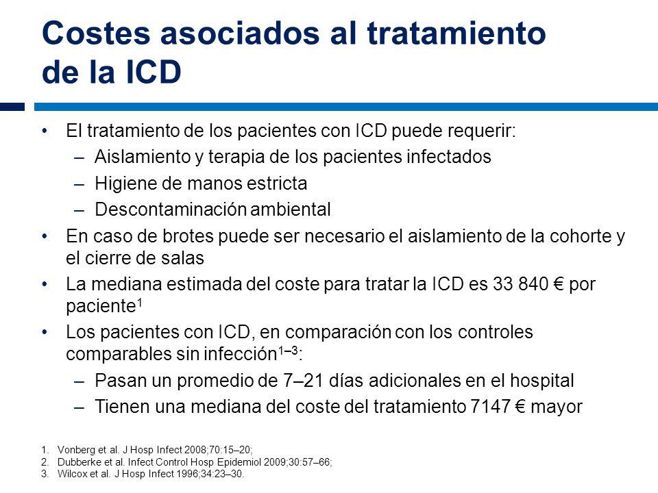 Costes asociados al tratamiento de la ICD