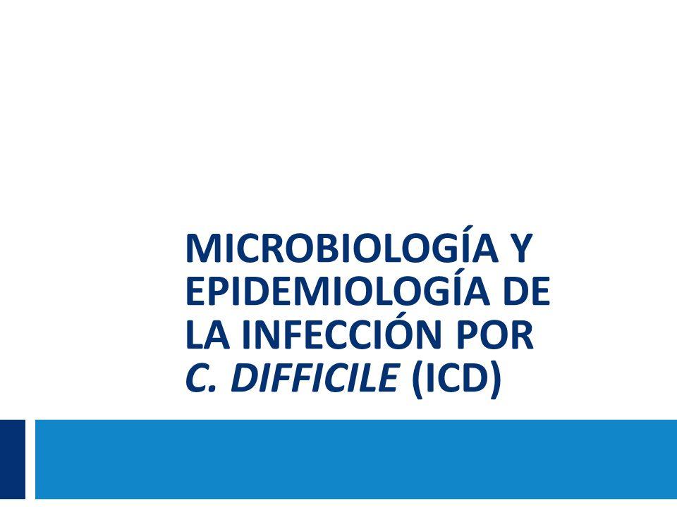 MICROBIOLOGÍA Y EPIDEMIOLOGÍA DE LA INFECCIÓN POR C. DIFFICILE (ICD)