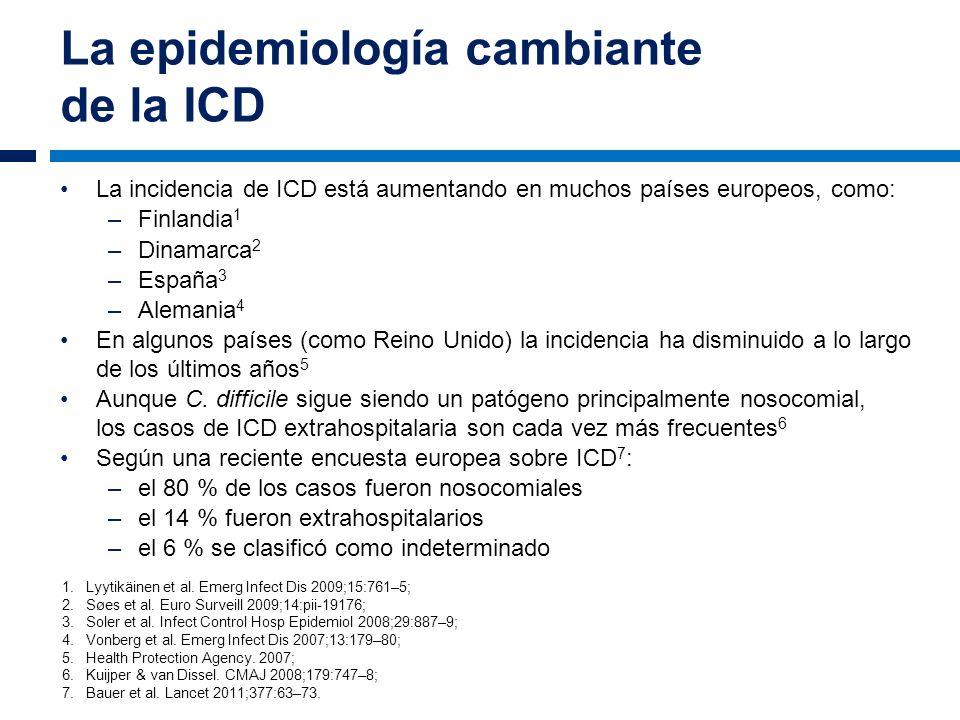 La epidemiología cambiante de la ICD