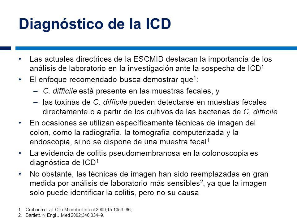 Diagnóstico de la ICD