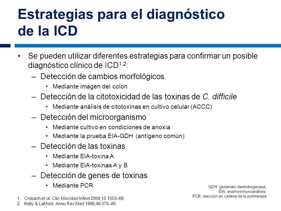 Estrategias para el diagnóstico de la ICD
