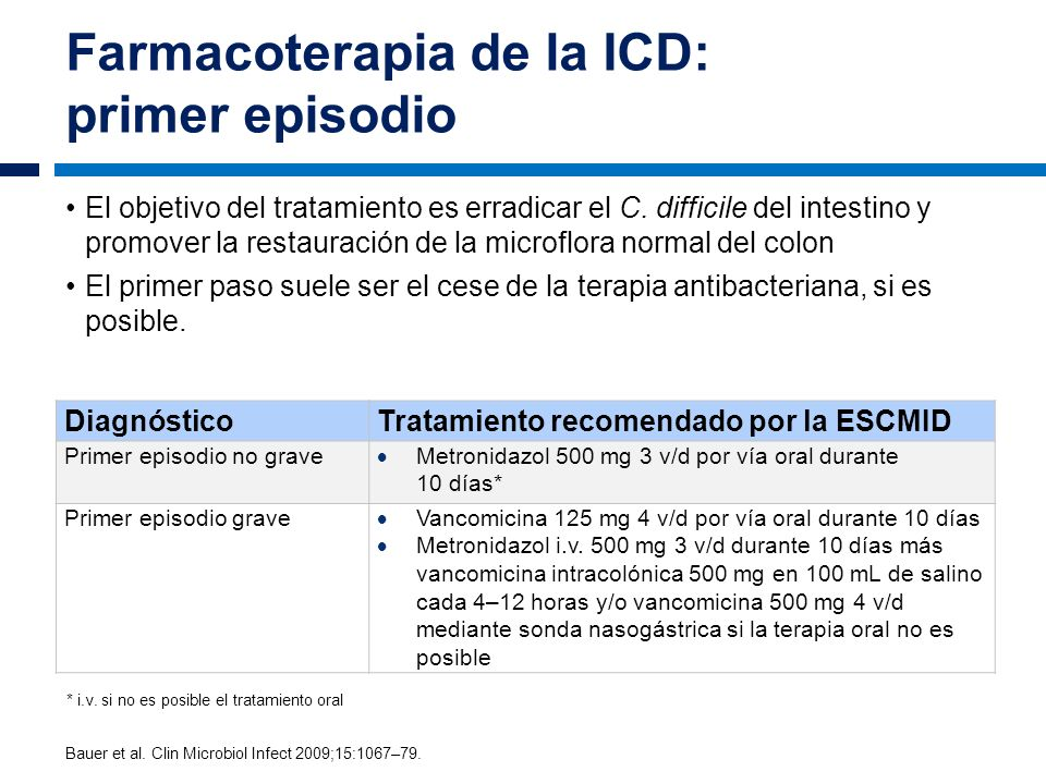 Farmacoterapia de la ICD: primer episodio