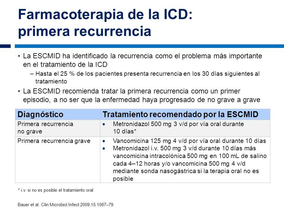 Farmacoterapia de la ICD: primera recurrencia