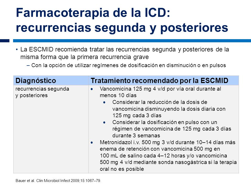 Farmacoterapia de la ICD: recurrencias segunda y posteriores