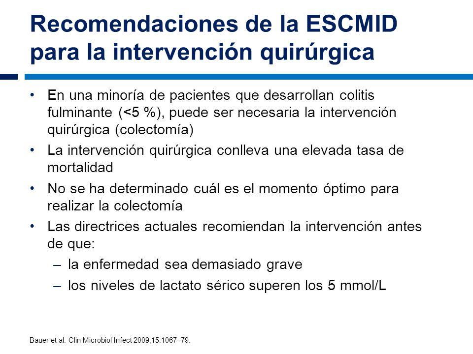 Recomendaciones de la ESCMID para la intervención quirúrgica