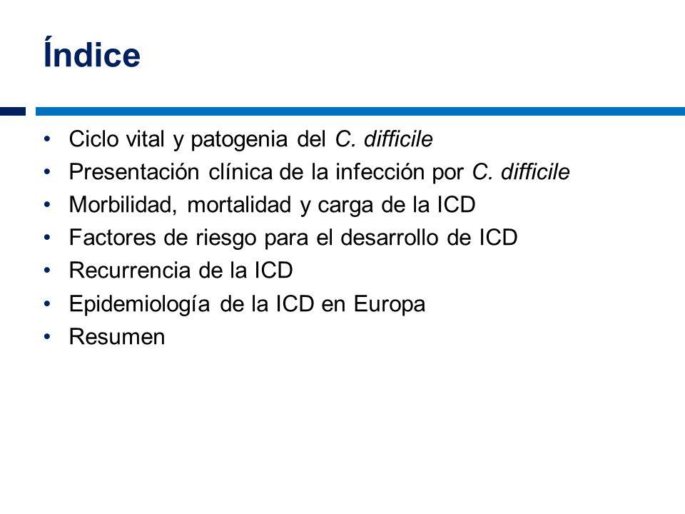 Índice Ciclo vital y patogenia del C. difficile