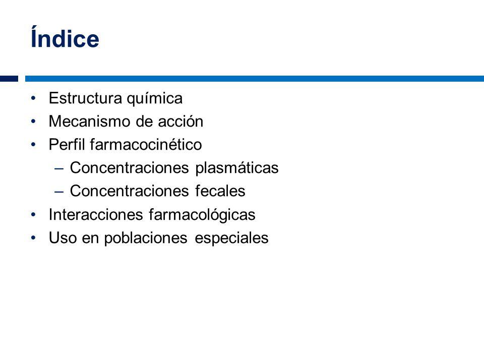 Índice Estructura química Mecanismo de acción Perfil farmacocinético