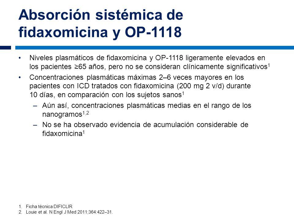 Absorción sistémica de fidaxomicina y OP-1118