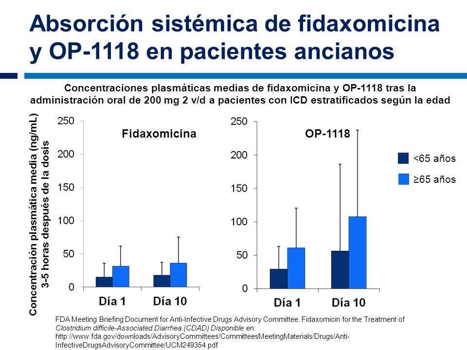 Absorción sistémica de fidaxomicina y OP-1118 en pacientes ancianos
