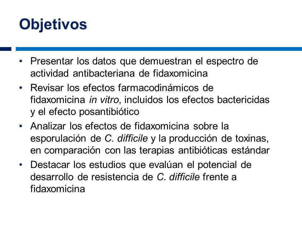 Objetivos Presentar los datos que demuestran el espectro de actividad antibacteriana de fidaxomicina.
