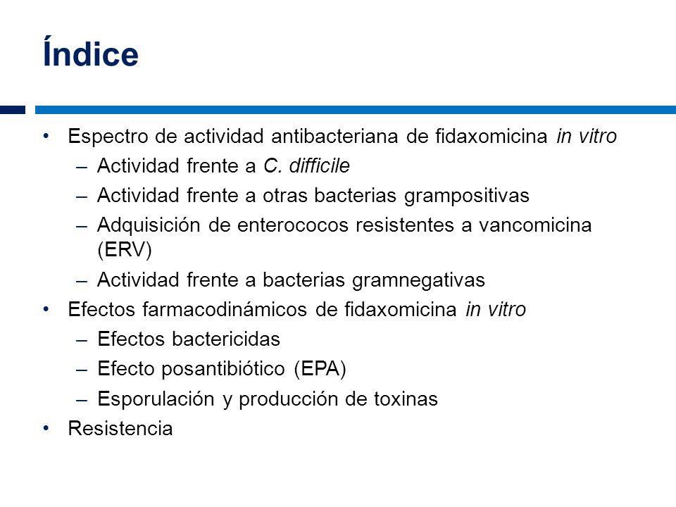 Índice Espectro de actividad antibacteriana de fidaxomicina in vitro