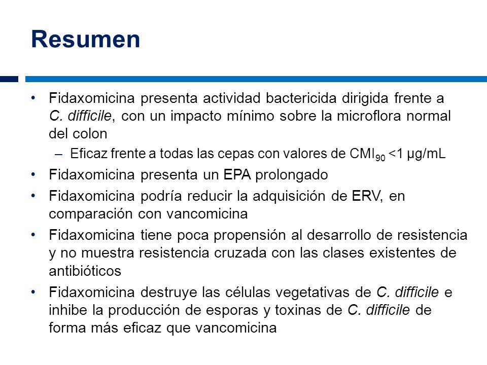 Resumen Fidaxomicina presenta actividad bactericida dirigida frente a C. difficile, con un impacto mínimo sobre la microflora normal del colon.