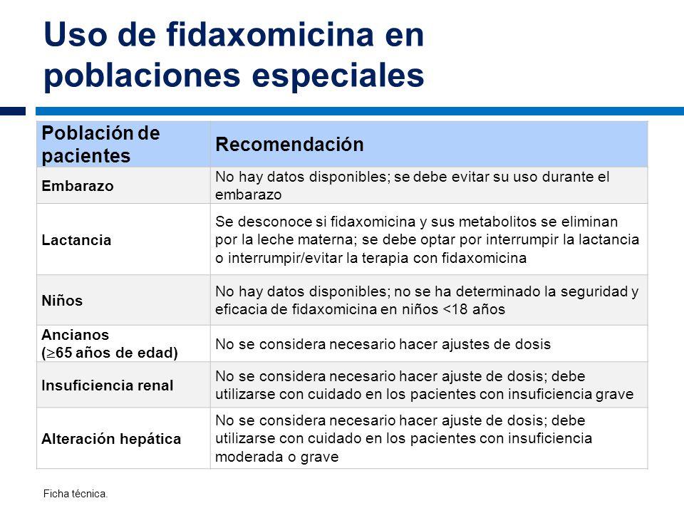 Uso de fidaxomicina en poblaciones especiales