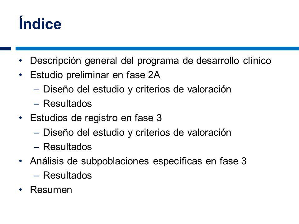 Índice Descripción general del programa de desarrollo clínico