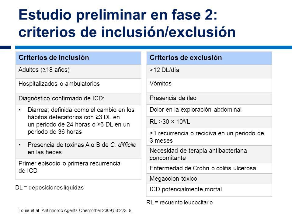 Estudio preliminar en fase 2: criterios de inclusión/exclusión