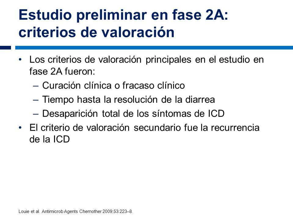 Estudio preliminar en fase 2A: criterios de valoración