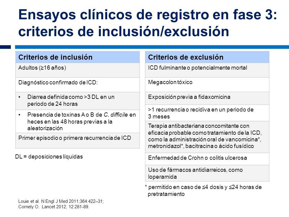 Ensayos clínicos de registro en fase 3: criterios de inclusión/exclusión