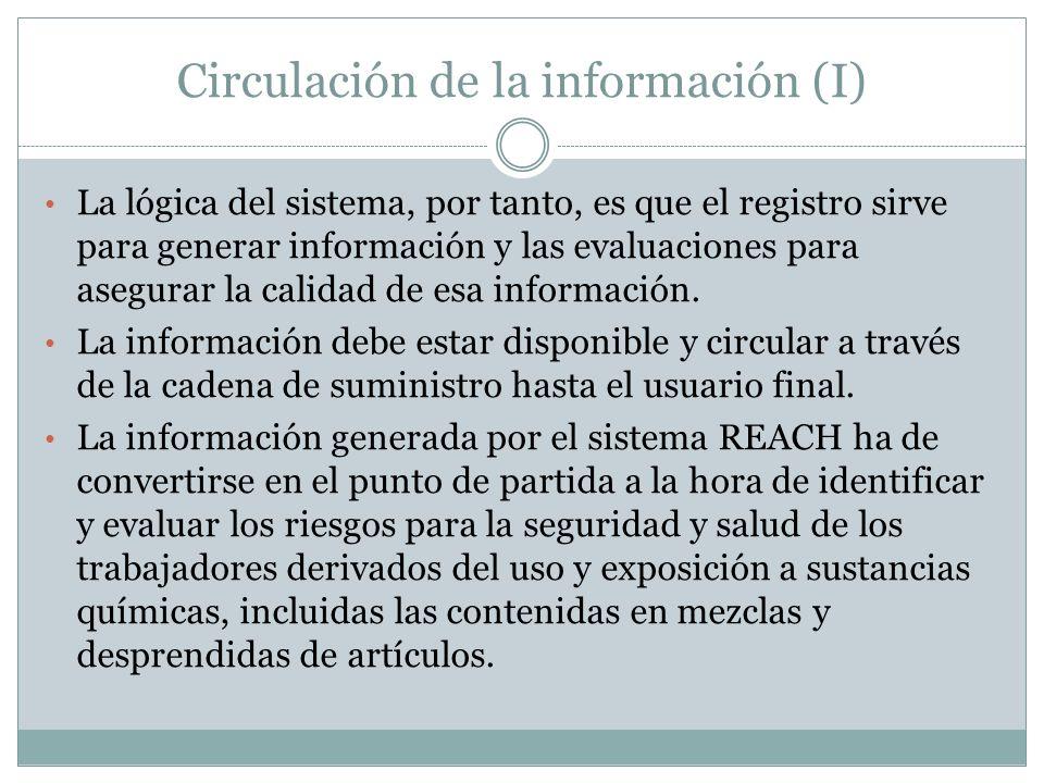 Circulación de la información (I)